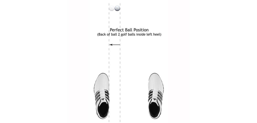 Golf Swing 102b. Setup: The Perfect Golf Ball Position ...