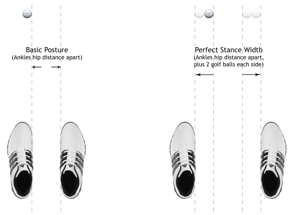 Golf Swing 102a. Setup: The Perfect Stance Width | Golf Loopy ...