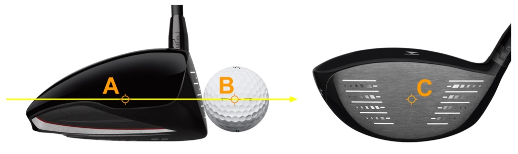Driver sweet spot for zero angle of attack