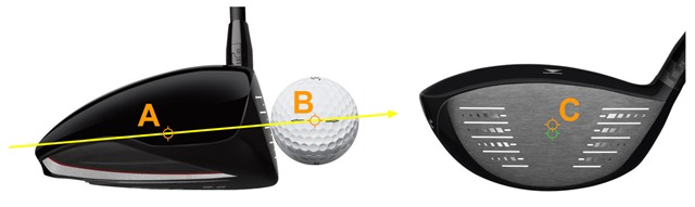 Driver sweet spot for +5 degree angle of attack