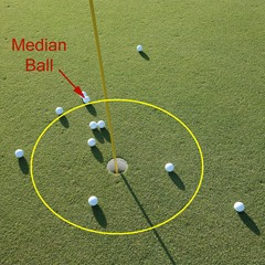 Median Ball pitching & chipping game